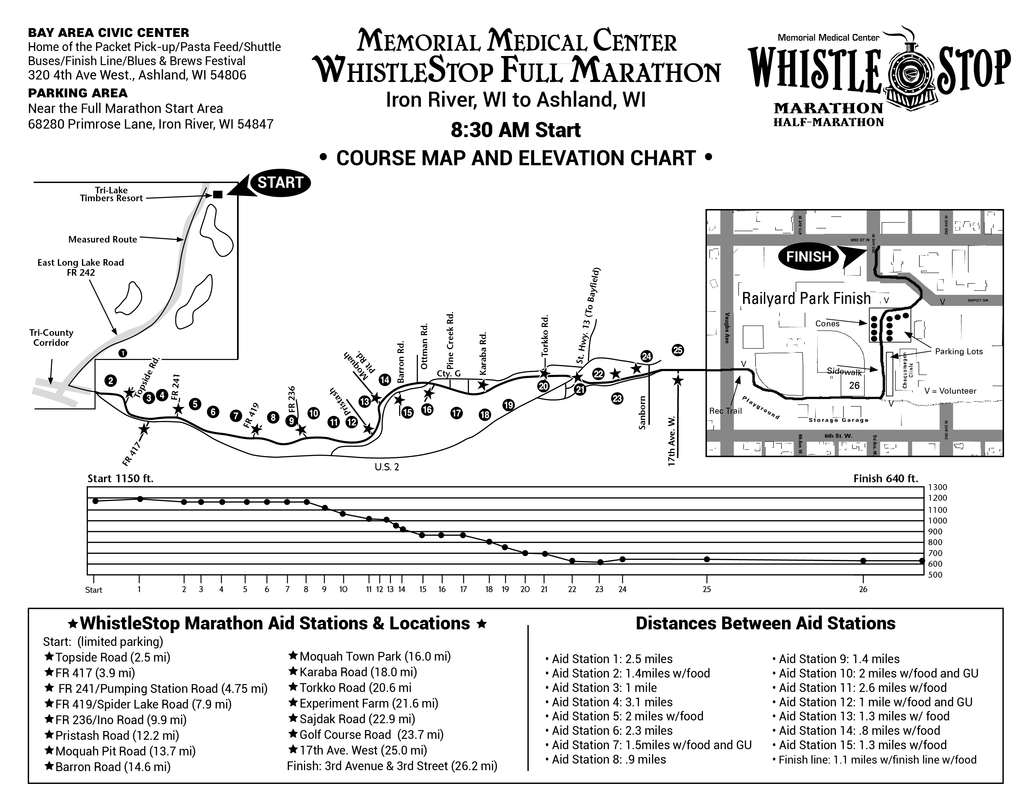 WhistleStop Full Marathon Course Map